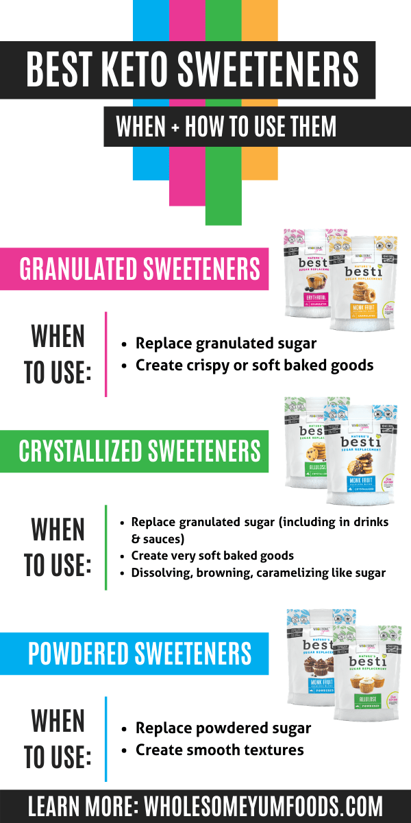 When And How To Use Different Keto Sweeteners